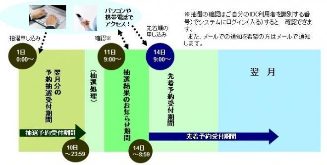 長崎 市 公共 施設 予約 システム